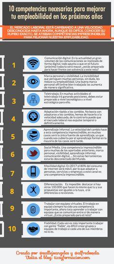 Hola: Una infografía con 10 competencias necesarias para mejorar tu empleabilidad en los próximos años. Infografía elaborada con Piktochart. Un saludo