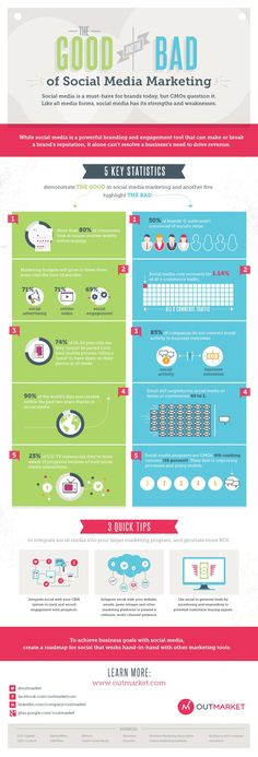 Social Media - The Good and the Bad of Social Media Marketing [Infographic] : MarketingProfs Article