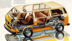 ORG offers a wealth of technical resources for maintaining, repairing and restoring a Volkswagen Syncro Westy, DOKA or Hardtop van. Vw Bus T3, Volkswagen Type 3, Vw T1, Vw T3 Doka, Vw Vanagon, Cutaway, Transporter T3, Camping Car, Automotive Art