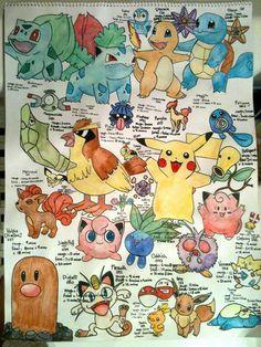 Pokemon Sketch