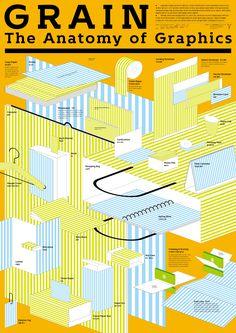 The Anatomy of Graphics : Grain   Follow the Yellow Bricks