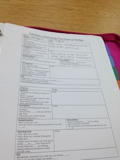Writers Workshop Cheat Sheet.  Good for new teachers that have little experience conferencing.