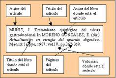PRESENTACIÓN Y ORDENACIÓN DE LISTAS DE REFERENCIAS BIBLIOGRÁFICAS