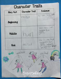 A Closer Look At Characters- freebie for teaching character traits- freebie