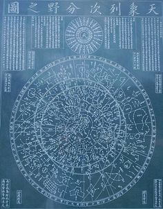 Sejong Star Chart Yang Style Tai Chi, Star Chart, Our Solar System, Couple Goals, Mythology, Star Maps, Outdoor Blanket, Chinese, Stars
