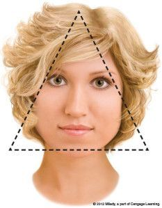 23 Best Pear Shaped Face Images Face Shape Hairstyles Face Shapes