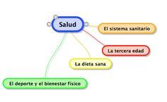 IB Spanish B: Fotos para salud