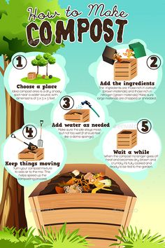 How to Make Compost - Nature Conceptual
