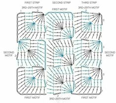 Crochet Squares, Crochet Blocks, Granny Square Crochet Pattern, Crochet Diagram, Crochet Stitches Chart, Crochet Motif Patterns, Motifs Granny Square, Granny Squares, Crochet Patron