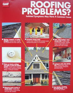 Have you checked your roof lately??  Roofing problems? www.wilmington-nc-roofing.com Surfside Beach, Murrells Inlet, Pawleys Island, Little River, Myrtle Beach Sc, Wilmington Nc, Life Is Good, The Unit, Cool Stuff