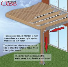 Under Deck Oasis - How it Works