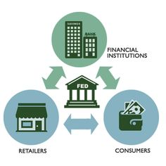 Trends in #Cash Usage http://www.frbsf.org/cash/cash-how-we-use-it/how-we-use-cash/trends-cash-usage?utm_content=buffera3009&utm_medium=social&utm_source=pinterest.com&utm_campaign=buffer#_ftn1 #AlwaysPayByCash