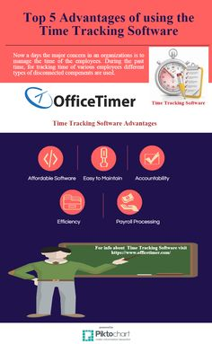 Top 5 Advantages of #TimeTrackingSoftware