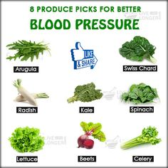 Foods For Better Blood Pressure #plantbased #diet #health