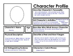 Character Profile: Student create a character, provide a physical description, distinguishing feature, list personality, list activities, describe who or what annoys their character, describe a fear and how it began, and give their character a catch phrase. (Completed profiles are attractive and may be hung in classroom or hallway.) $