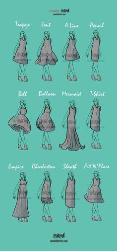 ideas fashion design inspiration dresses patterns for 2019 Fashion Design Inspiration, Fashion Design Sketches, Mode Inspiration, Fashion Designers, Fashion Ideas, Fashion Art, Style Fashion, Fashion Vintage, Fashion Black
