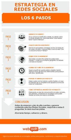 6 pasos para una estrategia en Redes Sociales.Desarrollar una estrategia en redes sociales requiere de una serie de pasos a tomar antes de empezar.