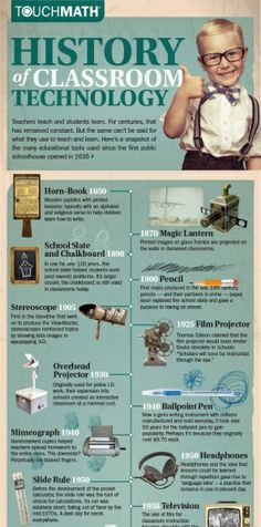 The History of Classroom Technology Infographic