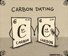 Carbon Dating - Brainless Tales