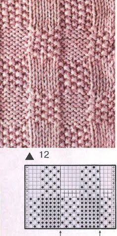 Child Knitting Patterns This sample can be nice for a kid's sweater. Baby Knitting Patterns