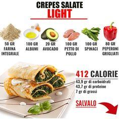 L'immagine può contenere: cibo e testo Crepes, Sports Food, Healthy Pizza, Cooking Recipes, Healthy Recipes, No Calorie Foods, Brain Food, Light Recipes, No Cook Meals