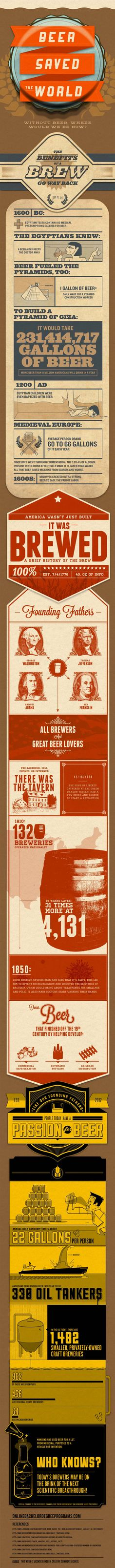 The Miraculous, Magical, Magnificent History Of Beer #Infographic