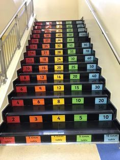 This colourful times tables staircase is such a brilliant idea for school stairs! What a great way to extend learning. - Kids education and learning acts Maths Classroom Displays, Maths Display, School Displays, School Classroom, Class Displays, Math Games, Math Activities, Primary School, Elementary Schools