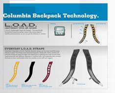 An interesting read on the Techlite straps from Columbia. Backpack Straps, Backpack Bags, Children's Backpacks, Htm, Fashion Flats, Pattern Making, Thesis, Outdoor Gear, Carry On