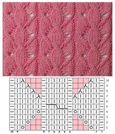 Lace Knitting Stitches, Baby Cardigan Knitting Pattern, Lace Knitting Patterns, Knitting Charts, Knitting Designs, Crochet Blanket Patterns, Creative Knitting, Crochet Shawls And Wraps, Ravelry
