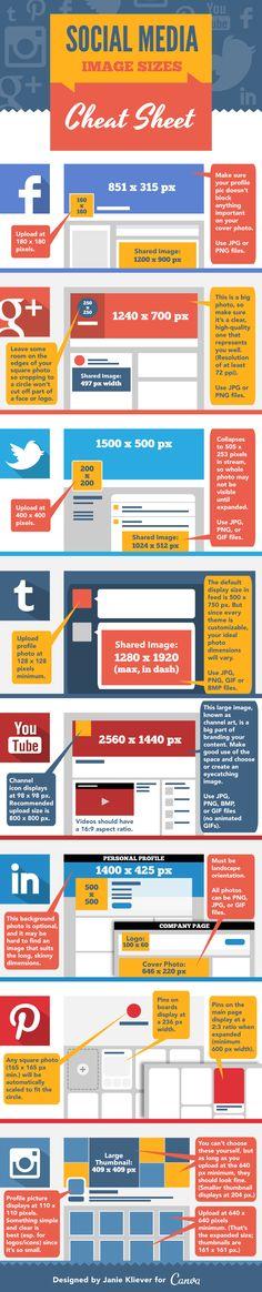 Guía completa y actualizada con las medidas de imágenes en la Social Media
