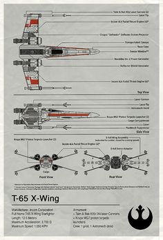 Star Wars: T-65 X-Wing (Blueprint) | By: Vespertin, via Flickr (#starwars #xwing)