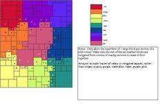 Ravelry: leftladys My Babette Journey - color diagram
