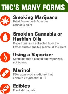 The Truth About Medical Marijuana