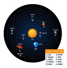 Så påverkar Uranus och Pluto våra liv!
