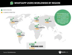 Over 200 million people globally use Whatsapp regularly. And this figure increased by in 2013 North America, People, Folk