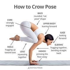 Fitness Workouts, Yoga Fitness, Fitness Motivation, Yoga Inspiration, Esprit Yoga, Different Types Of Yoga, Sup Yoga, Online Yoga, Ashtanga Yoga