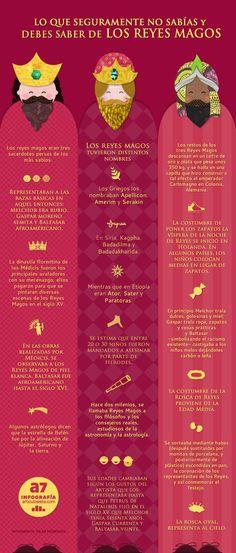 Lo que no sabías de los Reyes Magos