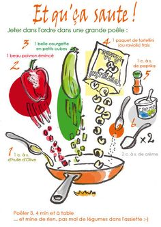 Tambouille» plat principal Easy Healthy Recipes, Healthy Drinks, Snack Recipes, Healthy Snacks, Tortellini, English Food, Batch Cooking, Food Drawing, Kitchen Art