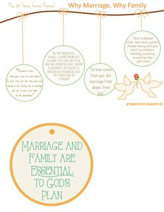 """May 2015 Life's Journey To Perfection: Visiting Teaching Message: General Conference Pick: """"Why Marriage, Why Family"""""""