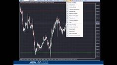 Gold Technical Analysis - Jan. 16, 2014