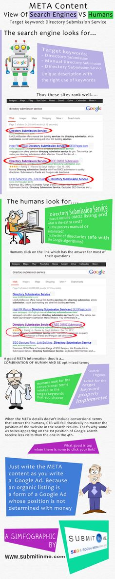 How to improve click through rates in organic search using META detail optimization