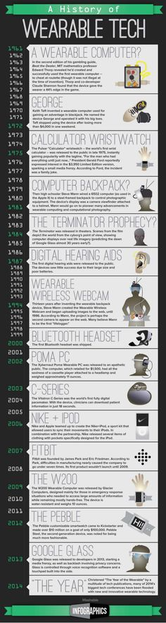 A History of Wearable Tech | #infographic [Wearable Electronics: http://futuristicnews.com/tag/wearable/ Smart Watches & Wearable Electronics for Sale: http://futuristicshop.com/category/smart-watches-wearable-electronics/]