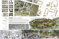 Community Planning What Is Smart, Urban Planning, Geography, Community, How To Plan