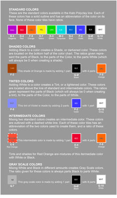 Color theory lessons color theory worksheet and study guide color theory courtesy of donna kato fandeluxe Image collections