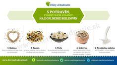 Infografiky Archives - Page 3 of 14 - Ako schudnúť pomocou diéty na chudnutie Vegan Protein, Tofu, Quinoa, Place Card Holders, Diet