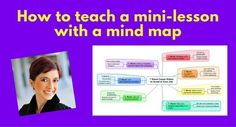 How+to+teach+a+mini-lesson+with+a+mind+map