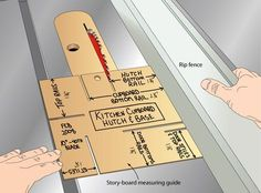 A story board for your table saw. Set your fence for the appropriate cut, then run this jig through it for a couple of inches. Makes setting it up again quick, simple, and repeatable. Dont forget to label each cut. - My Woodworking Shed