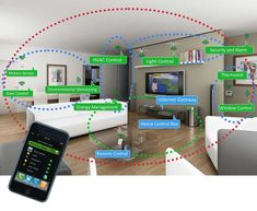 smart-home-safety