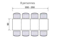 Dimensions d'une table pour 2, 4, 6 ou + de personnes - 4 Pieds : tables, chaises et tabourets