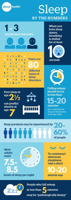 March is Sleep Awareness Month! Learn these important sleep facts and advice on how to get the best sleep ever.